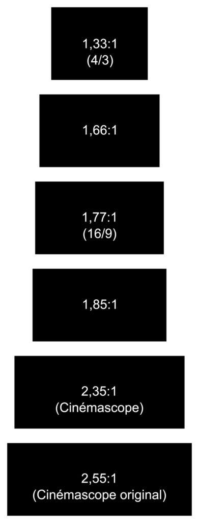 Illustration de différents formats d'images